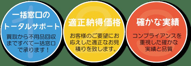 東京都でリサイクル品の買取から不用品回収まで一括窓口で承ります
